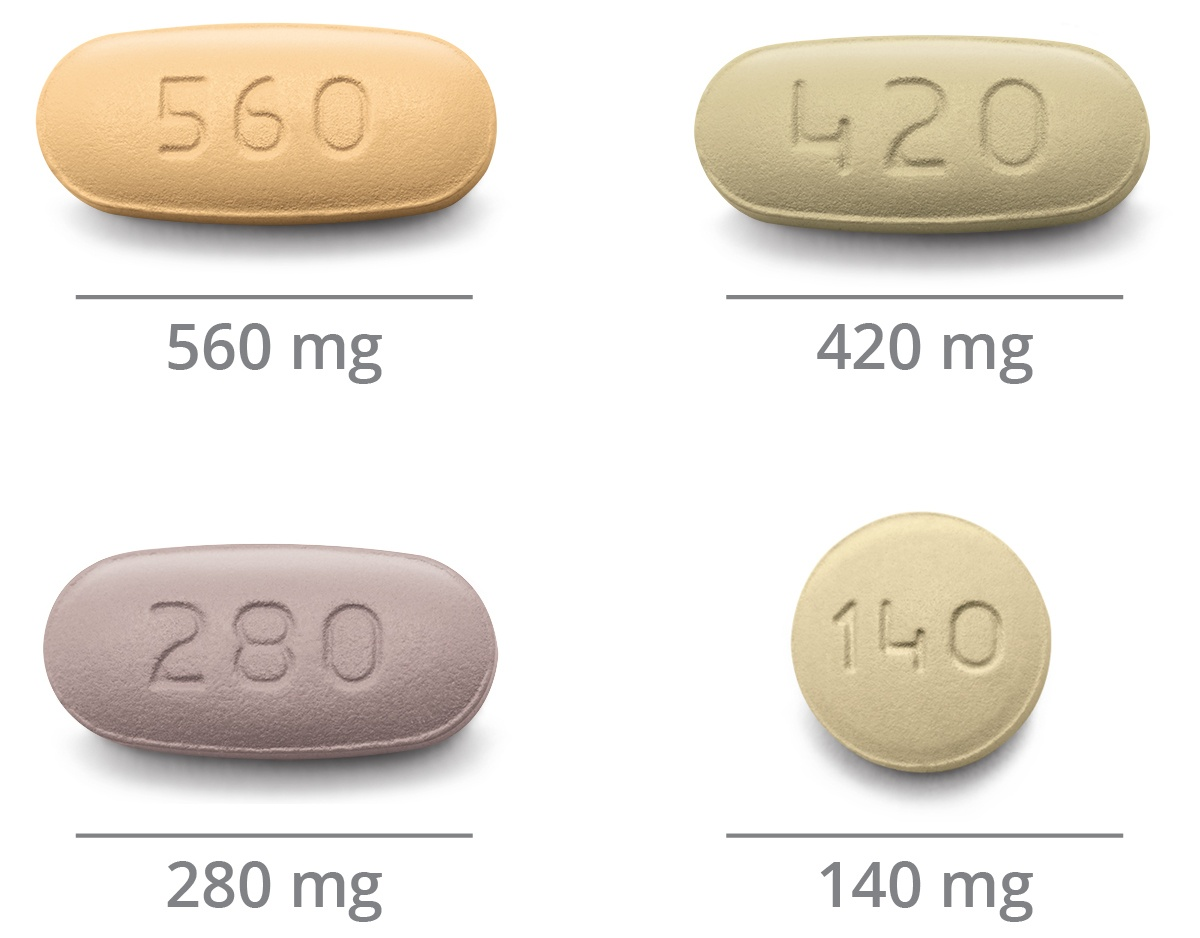 Imbruvica 4 Pills