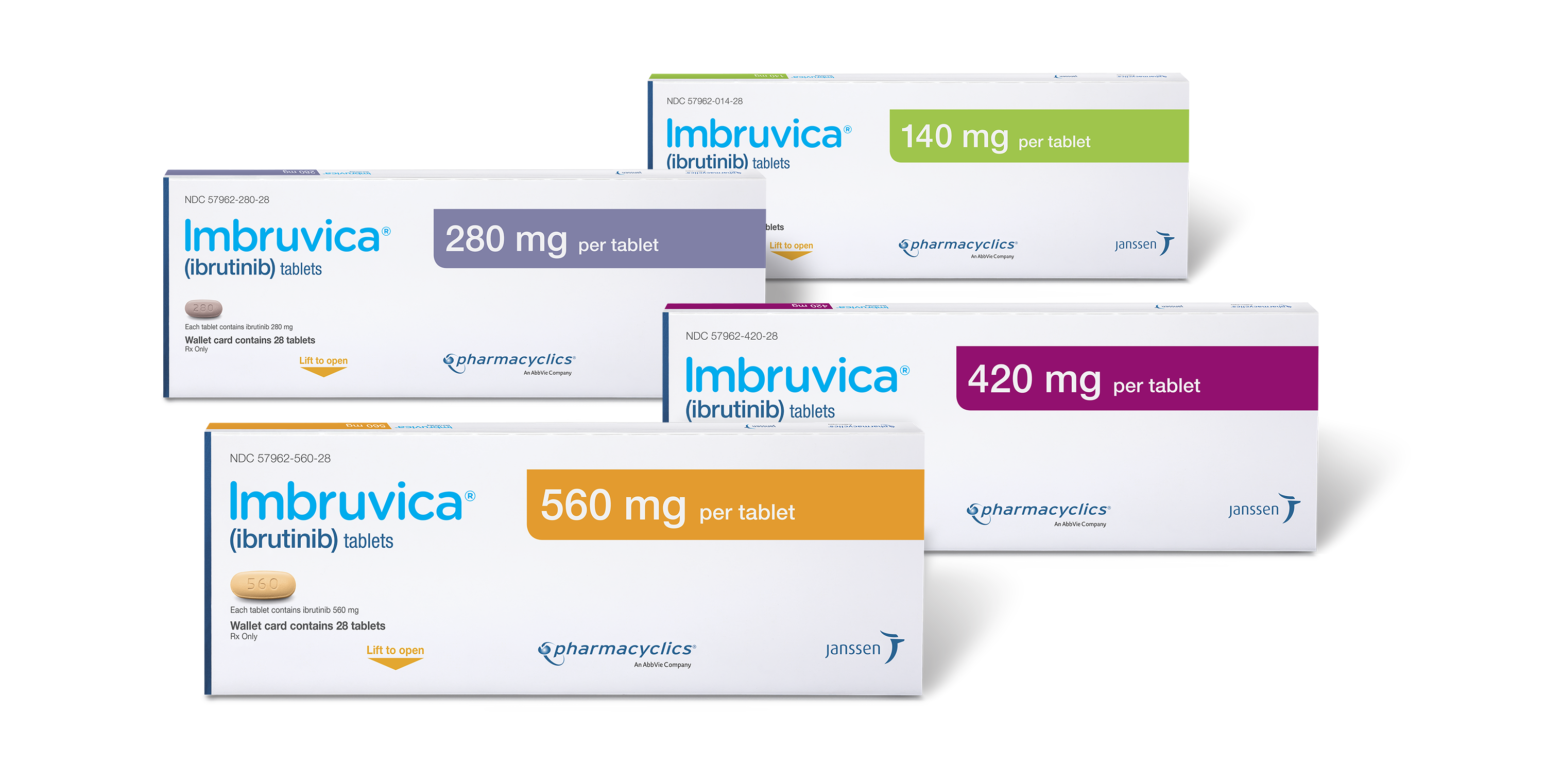 Imbruvica Blister Pack Group